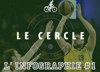 covuerture-infographie-cercle-lheb-1