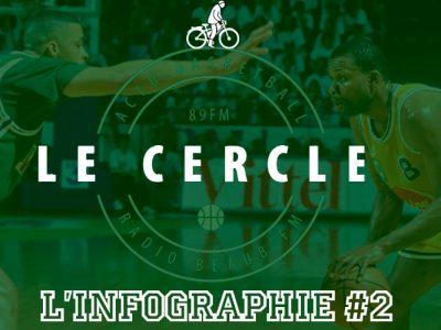 infographie-csp-lheb-limoges-classico