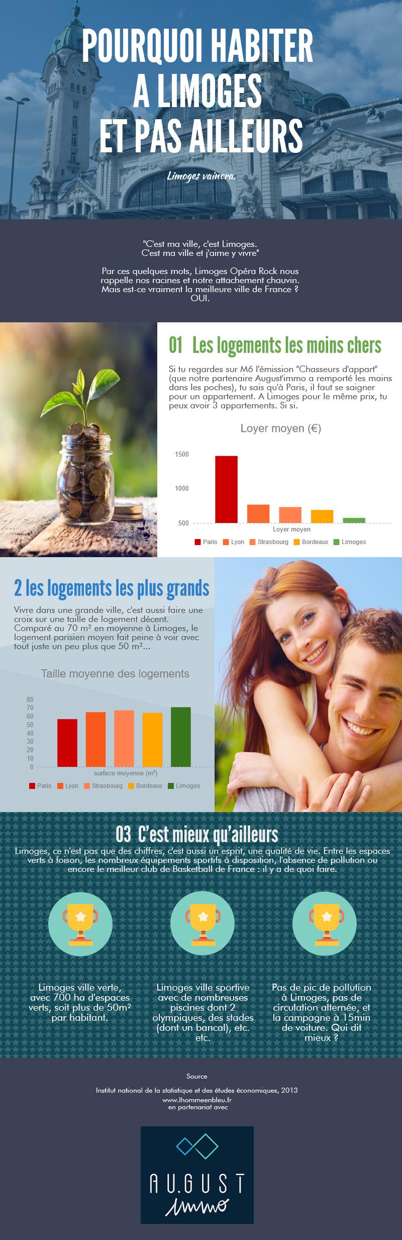 infographie-pourquoi-habiter-limoges
