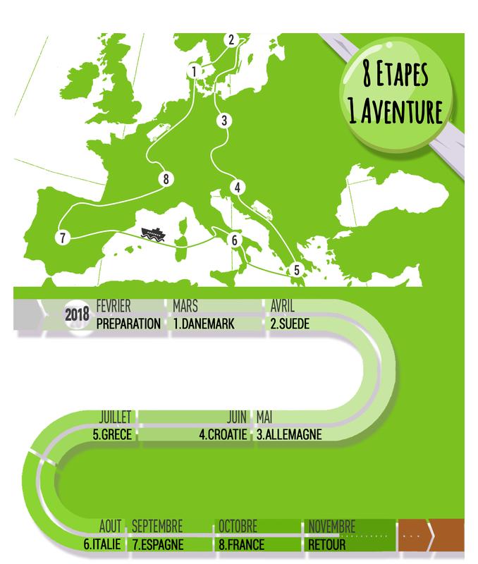 parcours-out-box-lheb-limoges-alimentation-durable