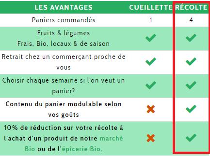 png-recolte-bio-avantages-panier-recolte-lheb-limoges-limoumou-legumes-internet