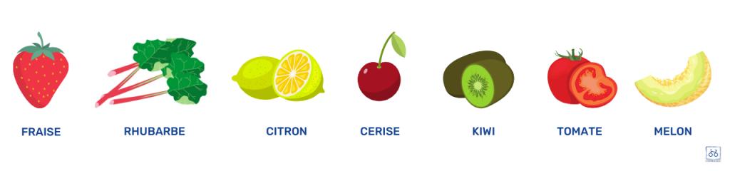 fruits-printaniers-mai
