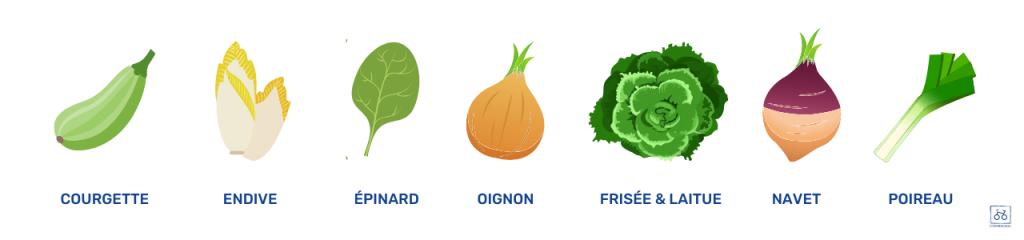 legumes-printaniers-avril