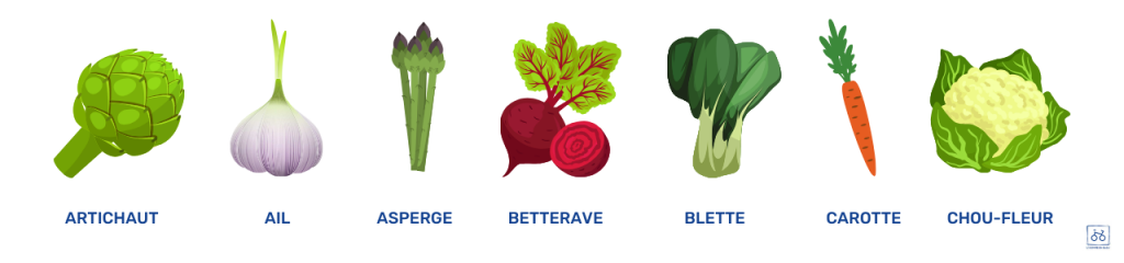 Légumes-printaniers-avril-de-saison