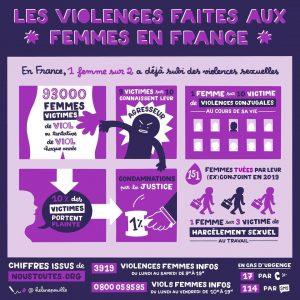 Violences faites aux femmes @helenepouille féminisme